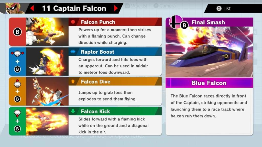 Captain Falcon Moves