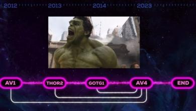 Photo of Marvel Cinematic Multiverse Timelines Explained