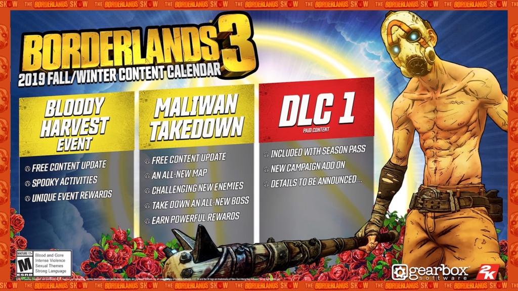 Borderlands 3 DLC Road Map
