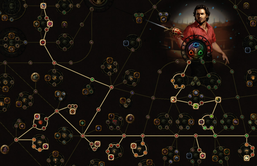 Path of Exile 60 Point Skill Tree
