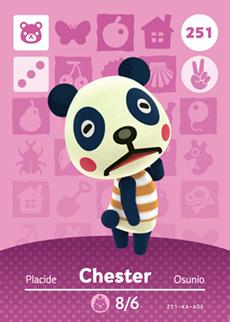 animal crossing chester