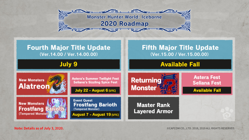 mhw road map