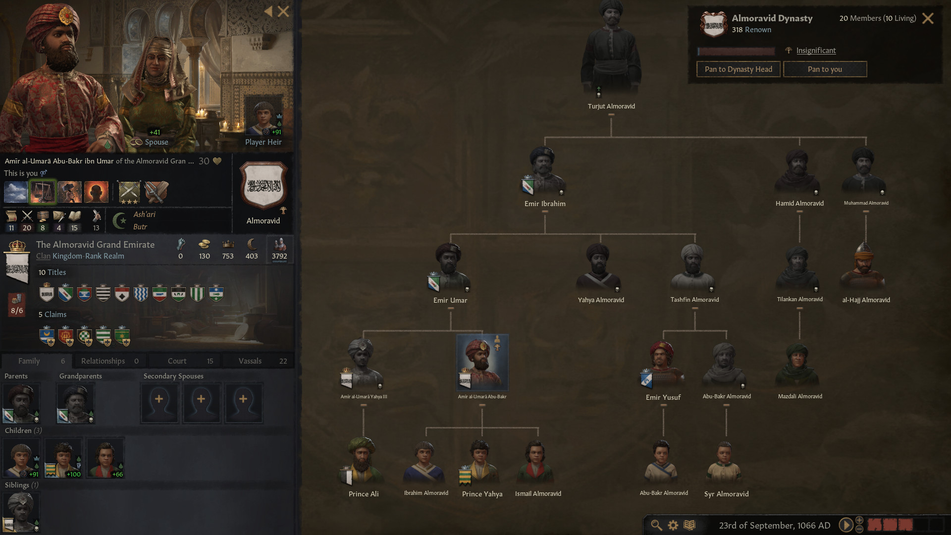 Photo of Crusader Kings 3 Succession Guide – What Each Law Means