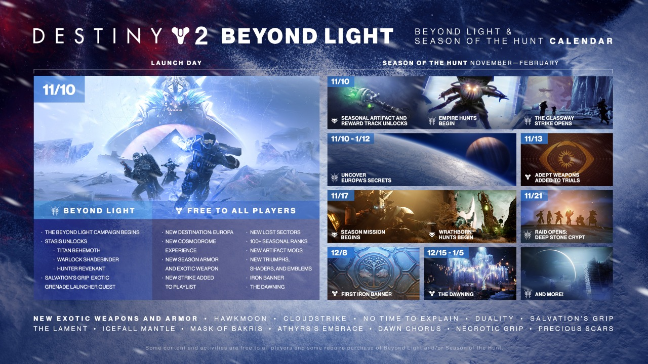 Destiny 2 Beyond Light Roadmap