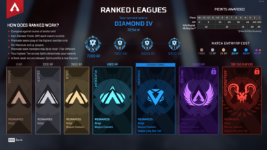 Photo of Apex Legends Ranked Guide – 5 Tips for Improving in Season 8 Ranked