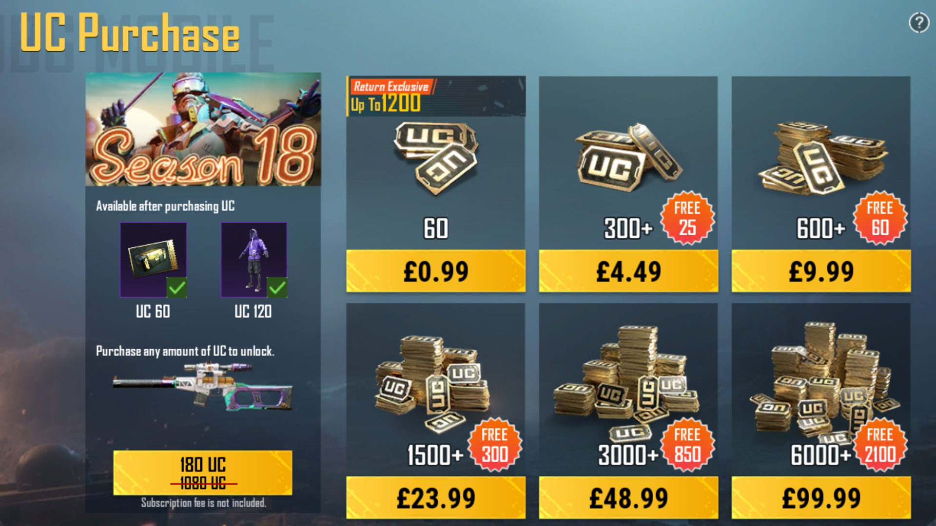 PUBG Mobile UC costs