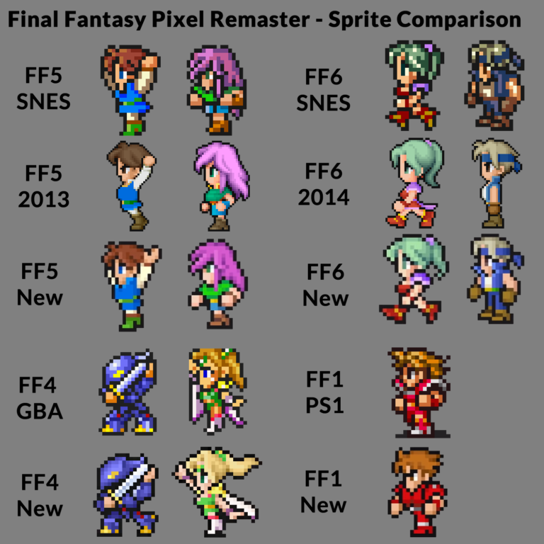 final_fantasy_pixel_remaster_series_comp