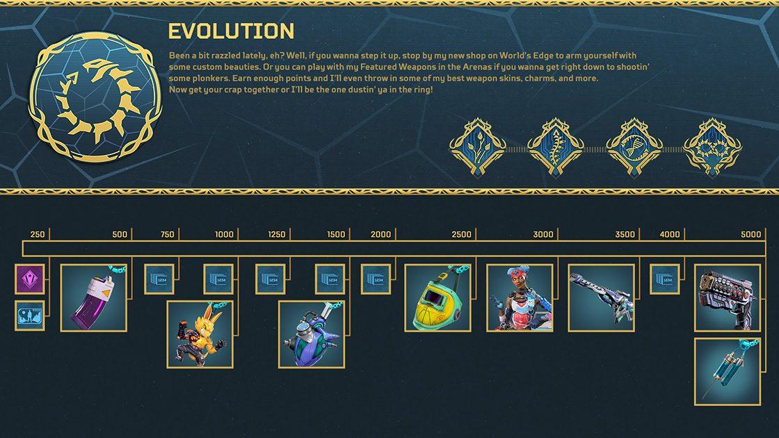 Poin Acara Evolusi Apex Legends